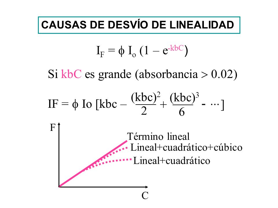Si kbC es grande (absorbancia  0.02) IF =  Io [kbc – (kbc)2 2 (kbc)3